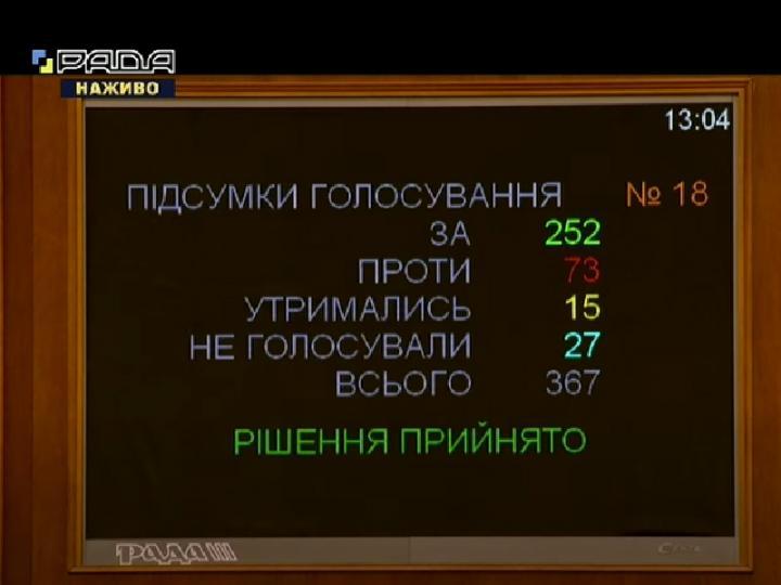 Законопроект 2713-д приняли за основу